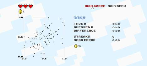Correlation-Choosing Games - The 'Guess the Correlation' Game is Designed For Math Geeks