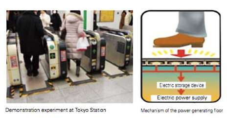 Energy-Generating Subway Station Floors