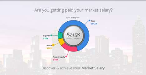Salary-Negotiating Tools - This Platform Helps Employees Tackle Tricky Salary Negotiations