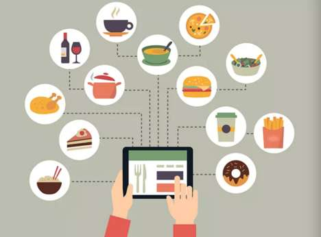 Pre-Ordered Dining Apps - The Allset Platform Simplifies Eating Out By Paying and Ordering Ahead