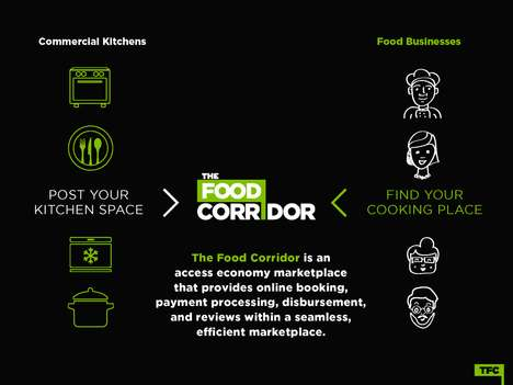 Kitchen Rental Services - 'The Food Corridor' Includes Commercial Kitchens in the Sharing Economy