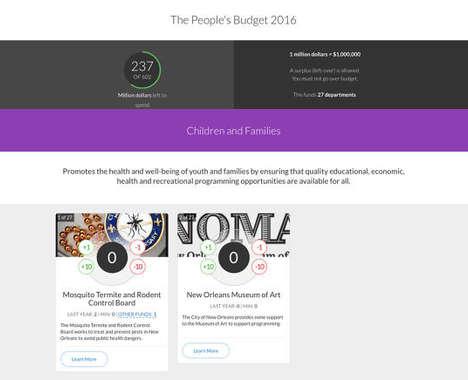 Municipal Budget-Balancing Games