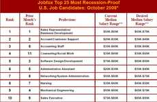 Recession-Proof Jobs - Careers Promising Prosperity and Stability in 2009