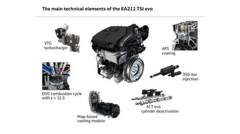 Liquid-Cooled Engines - This New Volkswagen Engine Helps Your Car Warm Up Quicker
