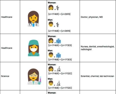 Professional Emoji Concepts