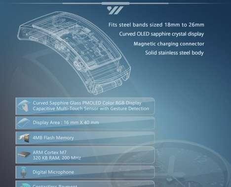 Smartwatch Upgrade Accessories