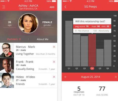 Relationship-Rating Apps - StayGo Can Rate Your Relationship and Assess Its Chances Of Success