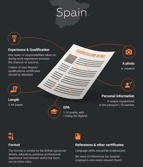 Global Resume Infographics - This Infographic Explains What is Expected in a Resume Format Globally