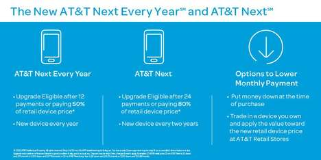 Telecom Upgrade Financing Plans - The New AT&T Financing Plans Make it Easier to Upgrade