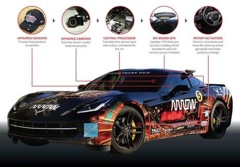 Semi-Autonomous Cars - The Arrow Corvette Can Be Driven By People With Limited Limb Use