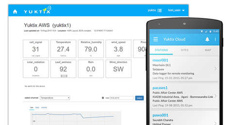 Smartened Sensor Services - Yuktix's Smart Sensor Technology Has Agricultural and Environmental Uses