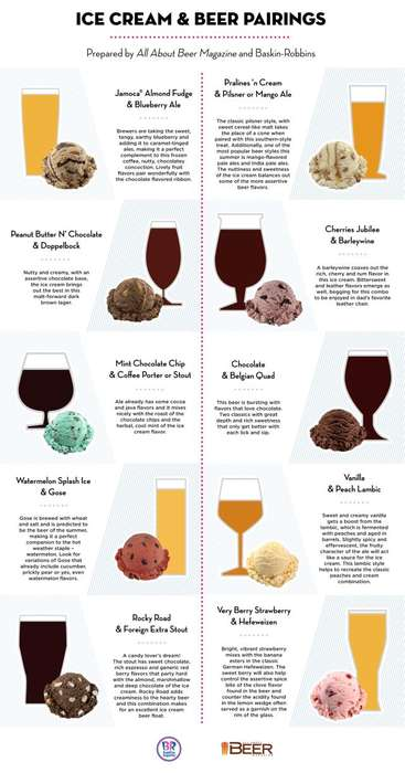 Boozy Ice Cream Pairings - Baskin-Robbins Created a List of Ice Cream and Beer Pairings