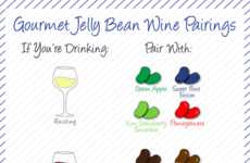 Jelly Bean Pairing Guides - Gimbal's Created a Guide to Pairing Wine and Candy Jelly Beans