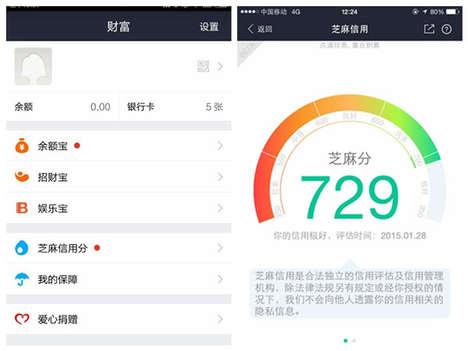 Credit-Scoring Apps - The Credit Scores of Chinese Citizens are Gamified with 'Sesame Credit'