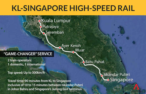Super Speed Commuter Trains - The 'High-Speed Rail' Line in Malaysia Will Reach 300 KPH