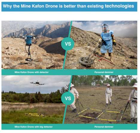 Minesweeping Hexacopter Drones - The Kafon Drone Can Clear Minefields With Unprecedented Accuracy