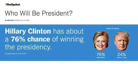 Presidential Prediction Platforms - 'Who Will Be President?' is a Poll Crunching App from the NYT
