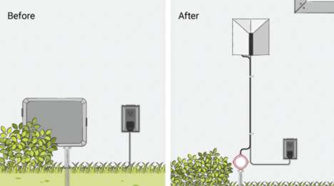 Hybrid Security Cameras - The Yardman Camera Doubles As a Smart Irrigation Monitor