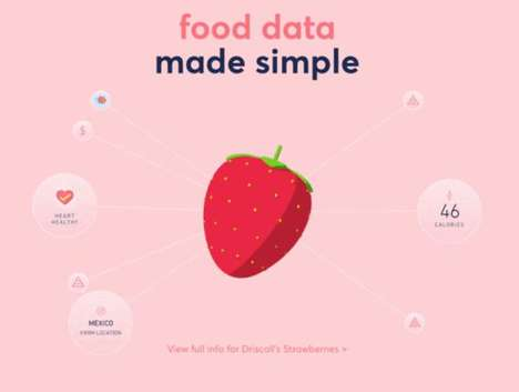 Data-Delivering Dietary Apps - The 'Sage Project' App Reimagines and Redesigns Nutrition Labels