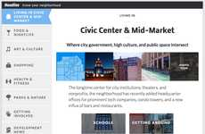 Neighborhood News Widgets
