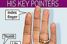 Presidential Palm Readings - Fortune Teller Predicts Obama Will Be Fat Later in Life