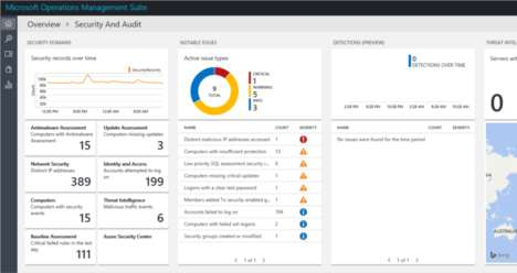 Private Cloud Systems - The Microsoft Operations Management Offers Secure Cloud Use For Businesses