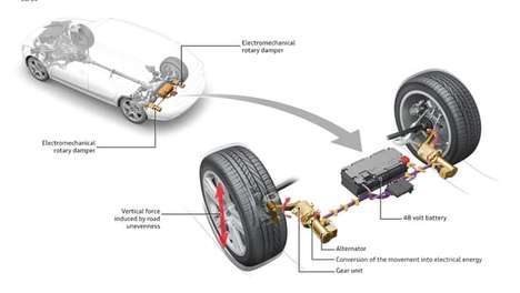 Eco-Friendly Suspension Systems - This Audi System Harnesses Electricity For a Comfortable Ride