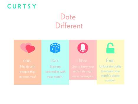 Communication-Centric Dating Apps - The Curtsy App Employs a Reward System to Keep Users Interacting