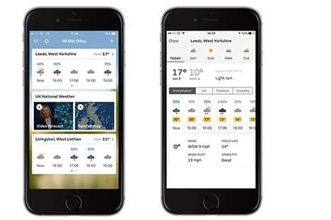 Proactive Weather Apps - The Met Office's App Uses Video and Social Media Content