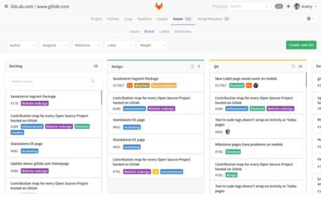 Open-Source Management Apps - The GitLab Offers Online Task Organization For Teams Projects