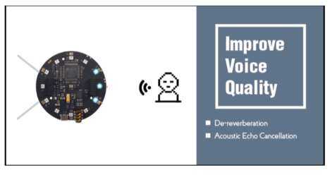 Modular Voice Interaction Speakers - The ReSpeaker Can Be Controlled Via Simple Voice Control