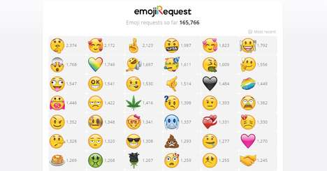 Emoji Voting Websites - 'Emoji Request' is a Way to Vote for New Unicode Characters