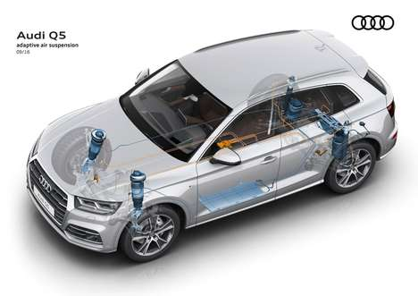 Powerful Premium SUVs - The New Audi Q5 Blends Luxury Interior and Lightweight Structure