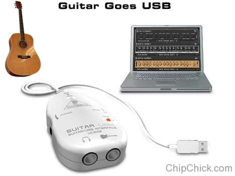 Digital Guitar Microphones
