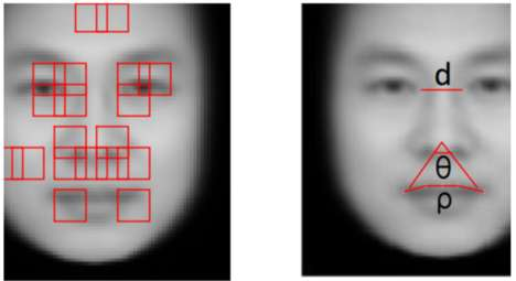 Criminal-Predicting Artificial Intelligence - Shanghai Jiao Tong University's AI Can Recognize Faces