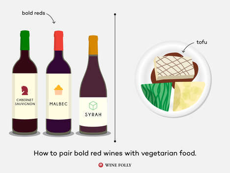 Plant-Based Wine Pairings - Wine Folly's Guide to Wine Shares Vegan and Vegetarian Options