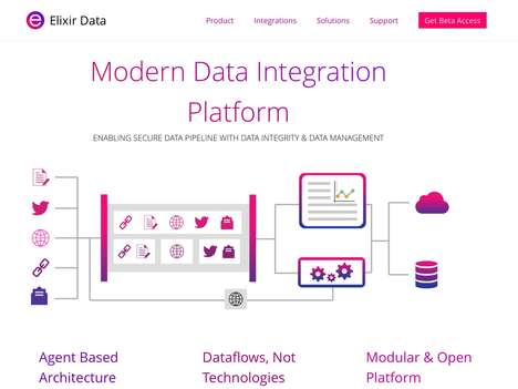 Secure Data Pipeline Platforms - The 'ElixirData' Data Integration Platform Keeps Things Organized