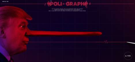 Presidential Lie Detectors - 'Poli-Graph' Tracks Donald Trump's Mendacity in Office