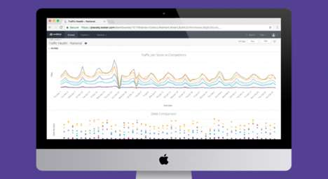 Marketing Data Dashboards - PlaceIQ is Launching a Mobile Data Dashboard