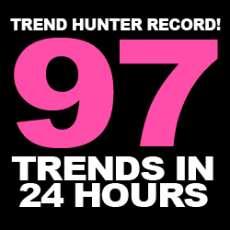 97 Trends in 24 Hours
