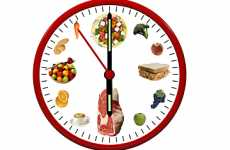 Part-Time Diets - Mark Bittman Suggests Veganism by Day