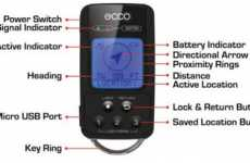 Pocket GPS System Locates Your Car From Afar