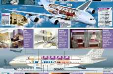 Inflight Touchscreen Luxury - Host a 600 Person Party in the Sky on the $300 Million A380 Airbus