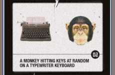 Twittering Primates