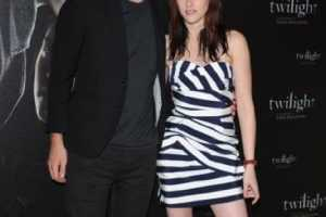 Twitter Fans Defend Robert Pattinson and Kristen Stewart