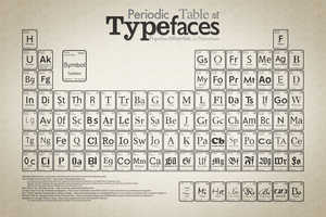 Plot Print Types with the Periodic Table of Typefaces