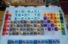 The Periodic Table of Elements Blanket Keeps You Warm