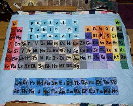 Scientific Blankets - The Periodic Table of Elements Blanket Keeps You Warm