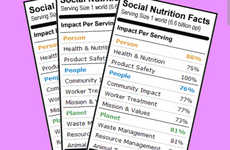 Social Nutrition Labels