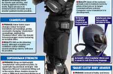 U.S. Military Develops Robocop Armour for Soldiers